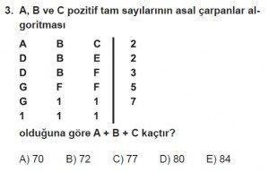 11. Sınıf Temel Matematik kazanım Test 2 soru3