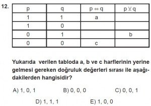 11. Sınıf ileri Matematik kazanım Test 1 soru12
