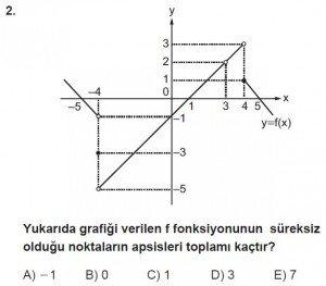 12. Sınıf Matematik kazanım Test 5 soru2