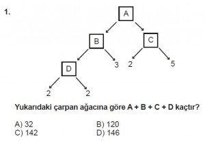 6. Sınıf Matematik kazanım Test 3 soru 1