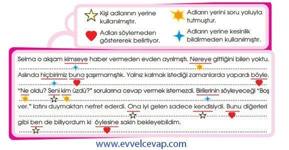 6. Sınıf Türkçe Çalışma Kitabı MEB Yayınları 4. Tema 8. Etkinlik
