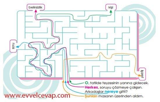 6. Sınıf Türkçe Çalışma Kitabı MEB Yayınları 4. Tema 9. Etkinlik