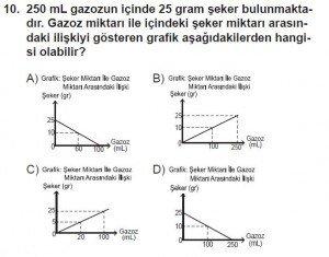 7. Sınıf Matematik kazanım Test 7 soru 10