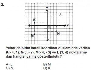7. Sınıf Matematik kazanım Test 7 soru 2