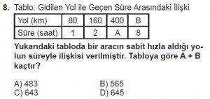 7. Sınıf Matematik kazanım Test 8 soru 8