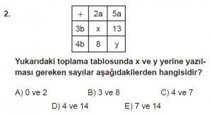 9. Sınıf Matematik kazanım Test 4 soru2