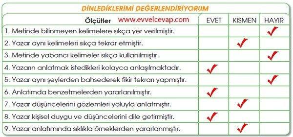Türk Çayı 6. Etkinlik Sorularının Cevabı
