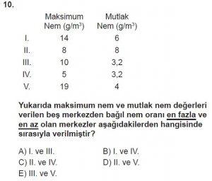 12.lar Sınıf Coğrafya Test 11 Soru-10