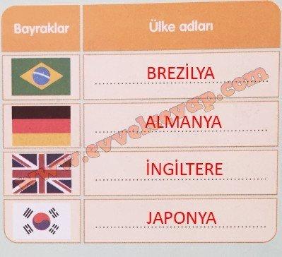 4-sinif-bayraklar-ve-ait-oldugu-ulkeler