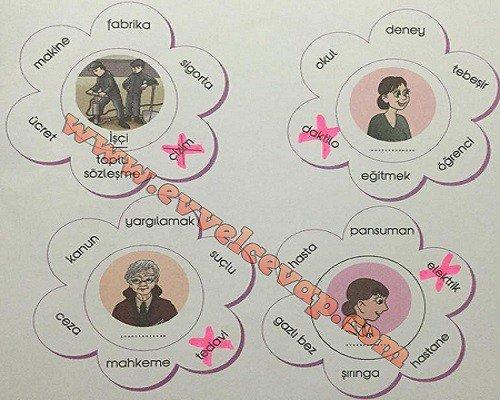4. Sınıf Özgün Yayınları Türkçe Çalışma Kitabı Geçmişten Günümüze Evler Etkinlik Soruları ve Cevapları