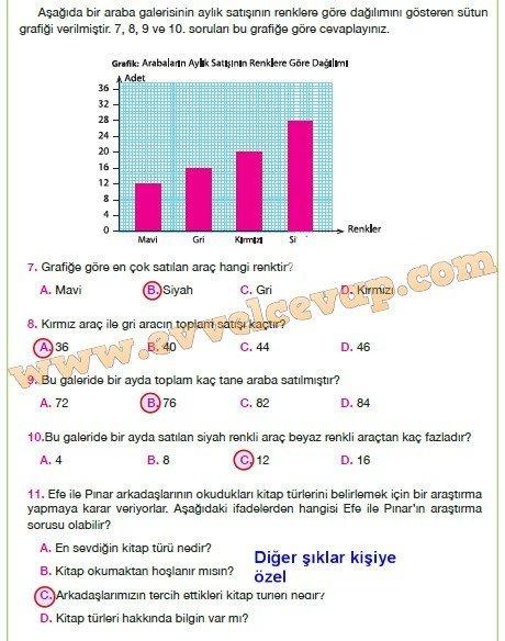 5-sinif-ozgun-yayinlari-matematik-ders-kitabi-sayfa-112-cevabi