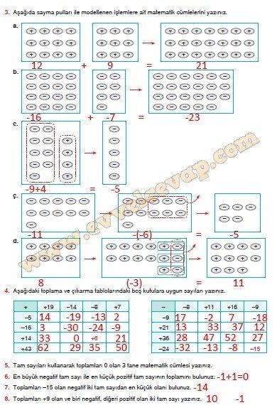 6-sinif-sevgi-yayinlari-matematik-ders-kitabi-sayfa-164-cevabi