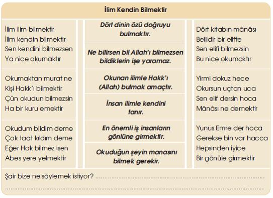5-sinif-meb-yayinlari-turkce-kitabi-ilim-kendin-bilmektir-cevaplari