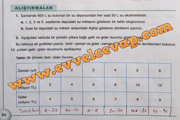 7-sinif-ada-yayincilik-matematik-calisma-kitabi-sayfa-94-cevabi