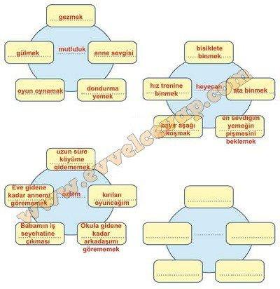 anadolu-metni-2-etkinlik-cevaplari