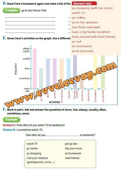 6-sinif-evrensel-iletisim-yayinlari-ingilizce-ders-kitabi-sayfa-12-cevabi