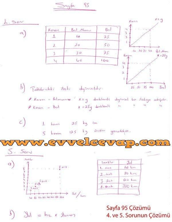 7-sinif-ada-yayincilik-matematik-calisma-kitabi-sayfa-95-cevaplari