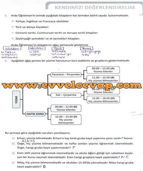 5-sinif-meb-yayinlari-matematik-ders-kitabi-sayfa-143-cevabi