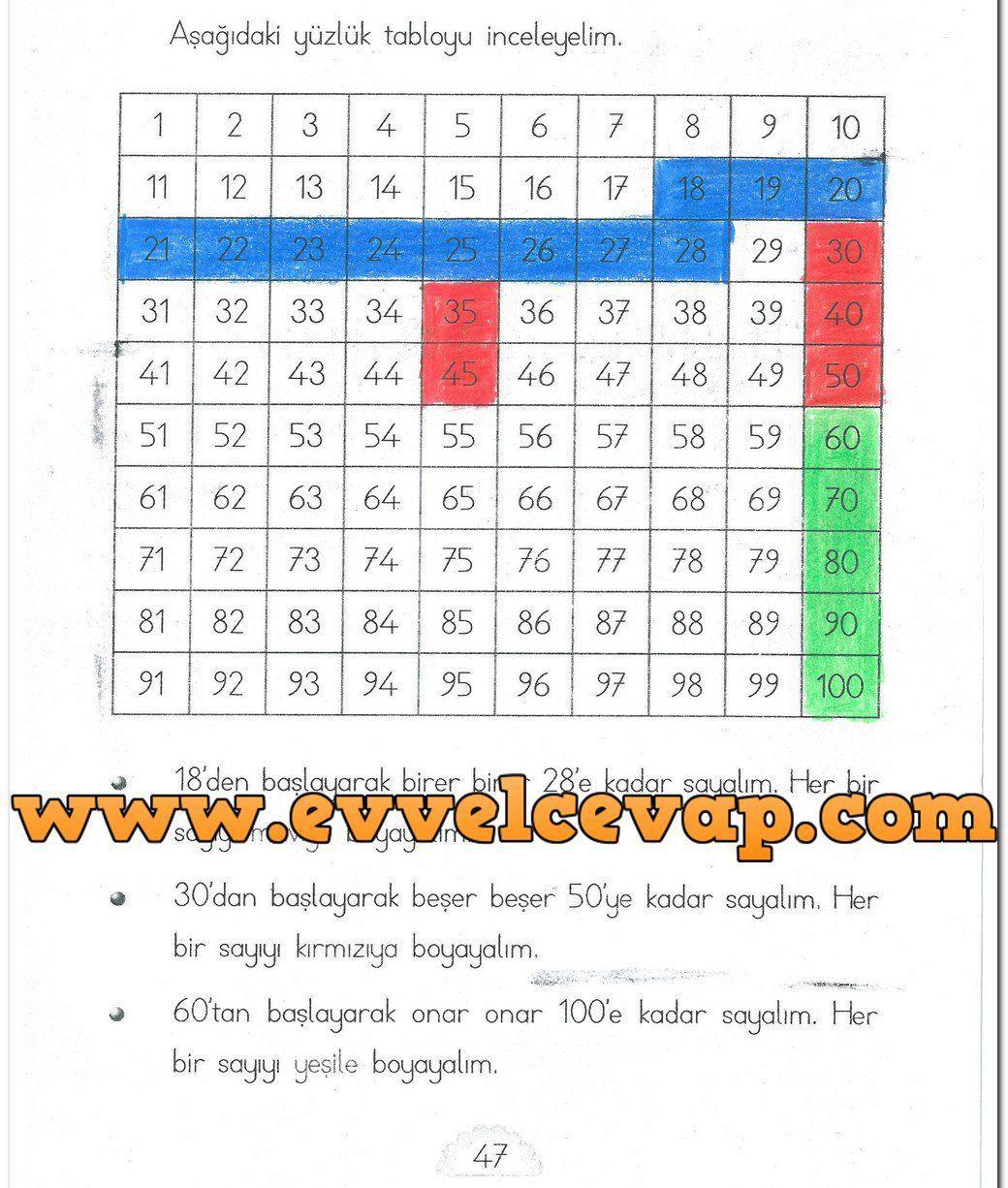 1 Sinif Mhg Yayinlari Matematik Ders Kitabi Sayfa 47 Cevabi